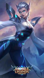 Eudora Lightning Weaver Heroes Mage of Skins Rework