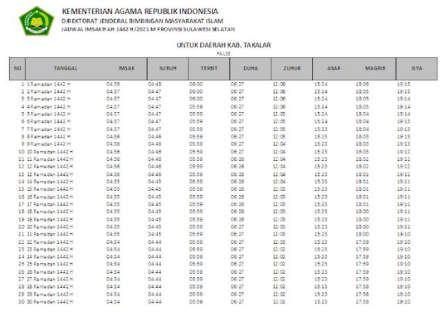 Jadwal Imsakiyah Ramadhan 1442 H Kabupaten Takalar, Provinsi Sulawesi Selatan