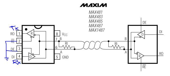 half duplex wiring rj45 also with rs 485 half duplex wiring