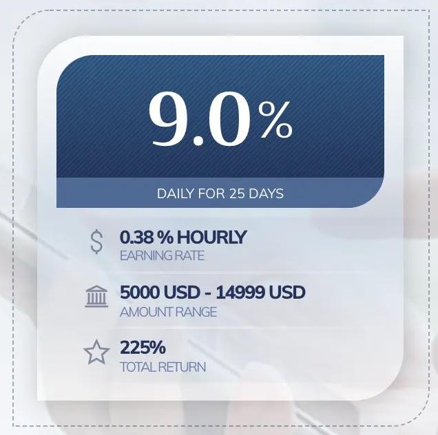 Инвестиционные планы Forexina 3