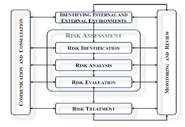 Supply-Chain Risk Management Guide PDF