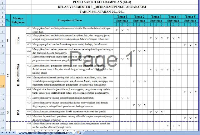 Dowload Pemetaan KD KI-4 Kelas 6 Semester 1 Kurikulum 2013