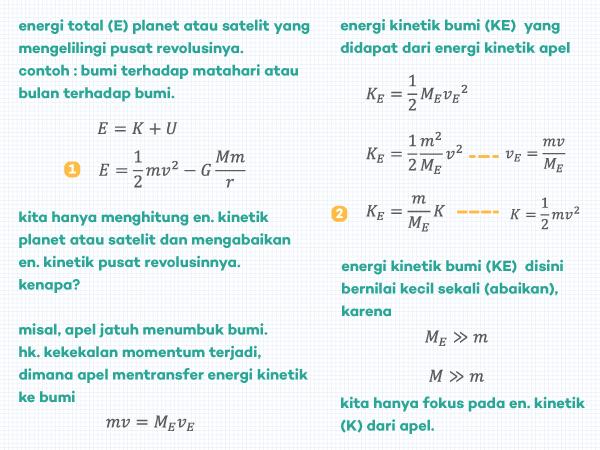 Energi Kinetik Energi Mekanik Planet Atau Satelit ǀ Pengertian Penurunan Persamaan Alasan Energi Yang Diterima Bumi Bulan Bumi Diabaikan Aisyah Nestria