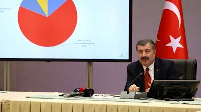 وزير الصحة التركي :لا تقل أنا شاب وليس لدي حالة مزمنة