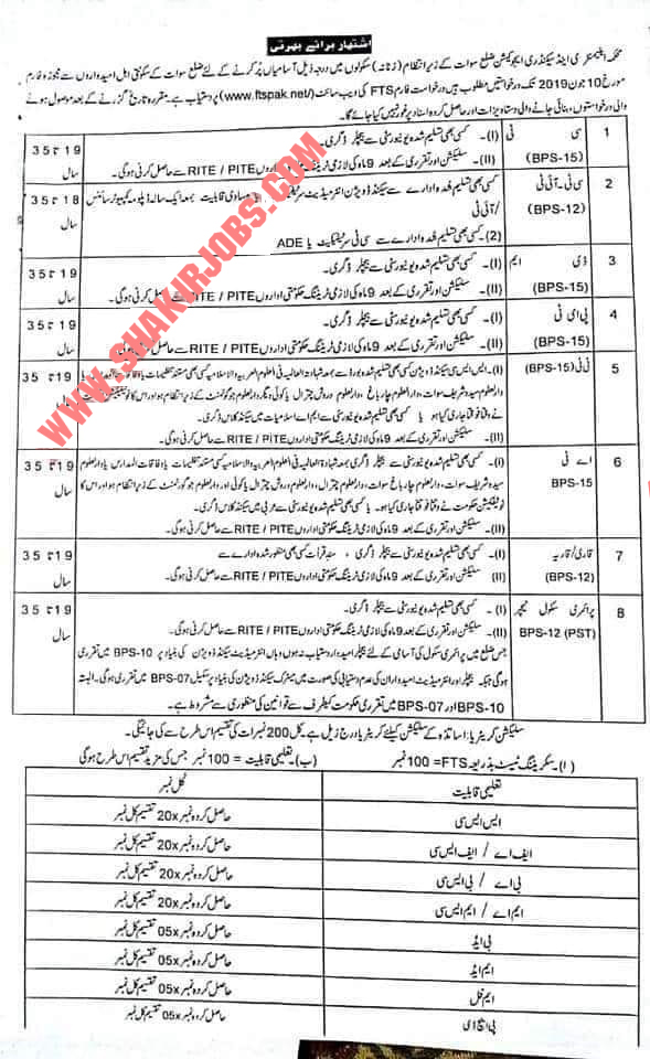 Elementary & Secondary Education Department Swat KPK Jobs 2019 Elementary & Secondary Education Department May KPK Jobs May 2019 Elementary & Secondary Education Department KPK Jobs June 2019 elementary and secondary education department jobs kpk 2019,elementry and secondary education department kpk jobs,education department,higher education department kpk jobs 2019,kpk educators jobs 2019,education department kpk jobs 2019,educator jobs 2019,job in elementary & secondary education department,education department jobs 2019