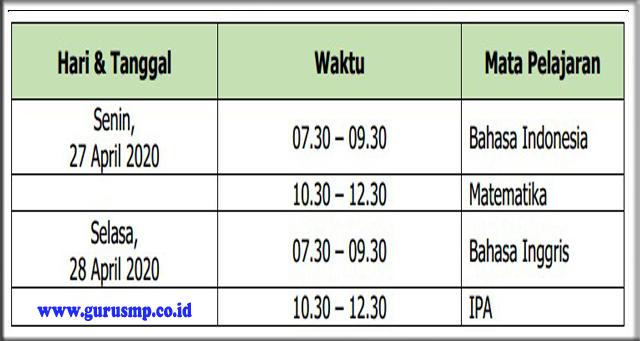 Jadwal UNBK Susulan SMP/MTs/Wustha/Paket B*) Tahun 2020