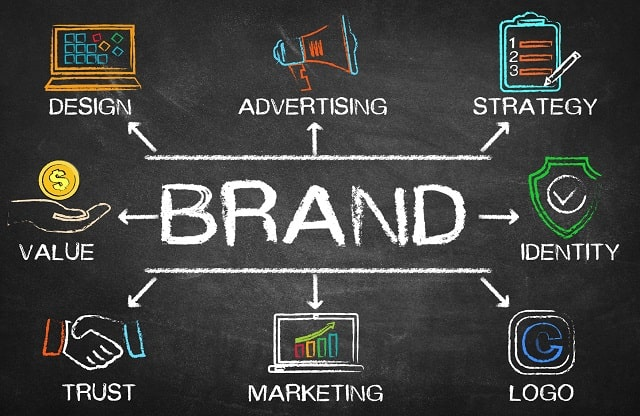 essential elements of a brand identity business branding