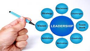 Pengertian Kepemimpinan dan Tipenya
