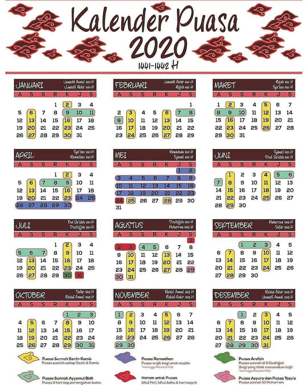 Puasa Ayyamul Bidh Juli 2020 : puasa, ayyamul, Jadwal, Puasa, Sunah,, Wajib,, Ayyamul, Bidh,, Ramadhan, Lengkap, Tanggal, Mbakyanti