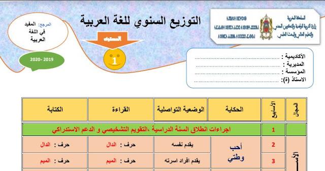 التوزيع السنوي للغة العربية المستوى الاول مرجع المفيد في اللغة العربية للموسم الجديد 2019- 2020.