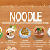 30 Noodle Dishes from Around the World #infographic
