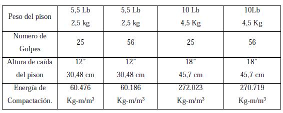 proctor normal 2