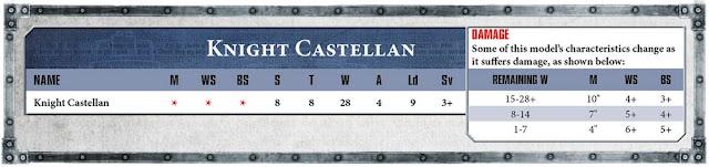 hoja datos Imperial Knight Castellan