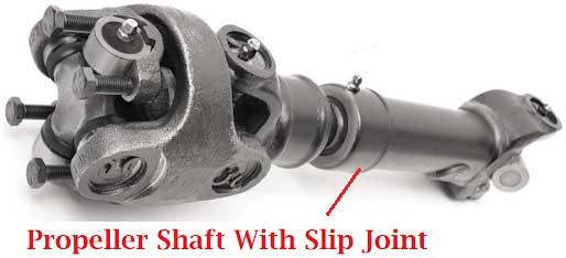 Slip Joint Or Sliding Joint