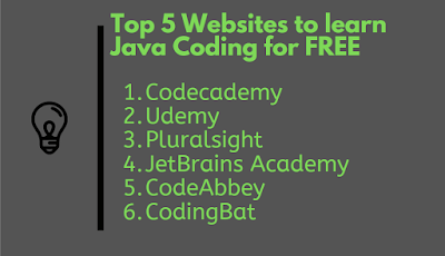 Top 5 Websites to Learn Java Coding for FREE - Best of lot