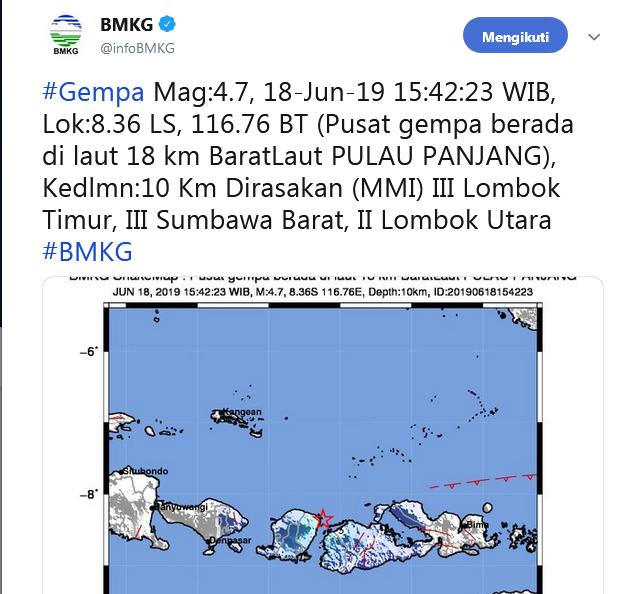 BMKG Mendeteksi Getaran, Gempa 4,7 SR Di Pulau Panjang