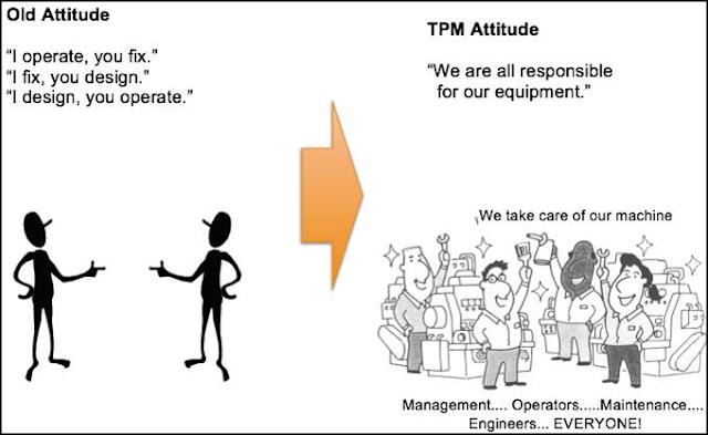 Philosophy of TPM