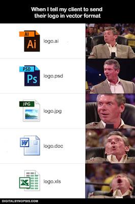 derita desain grafis