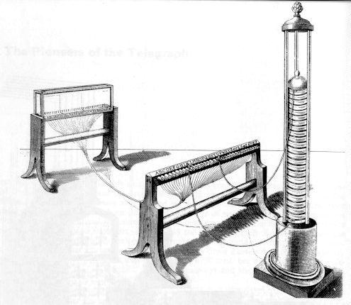 Telegraf  Samuel Thomas von Sömmerring