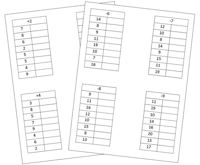na zdjęciu dwie strony w formacie a4 z tabelkami, w których mamy dodawanie lub odejmowanie