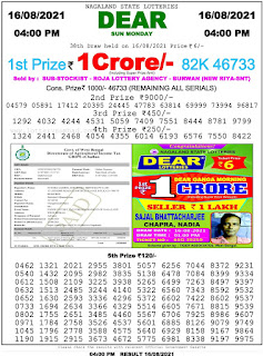 Nagaland State Lottery Result Today 16.8.21on 4pm