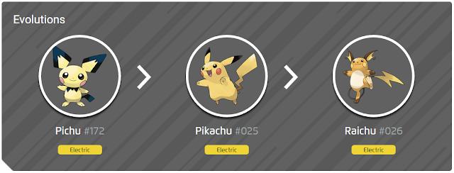 Evolusi Pikachu (c) www.pokemon.com