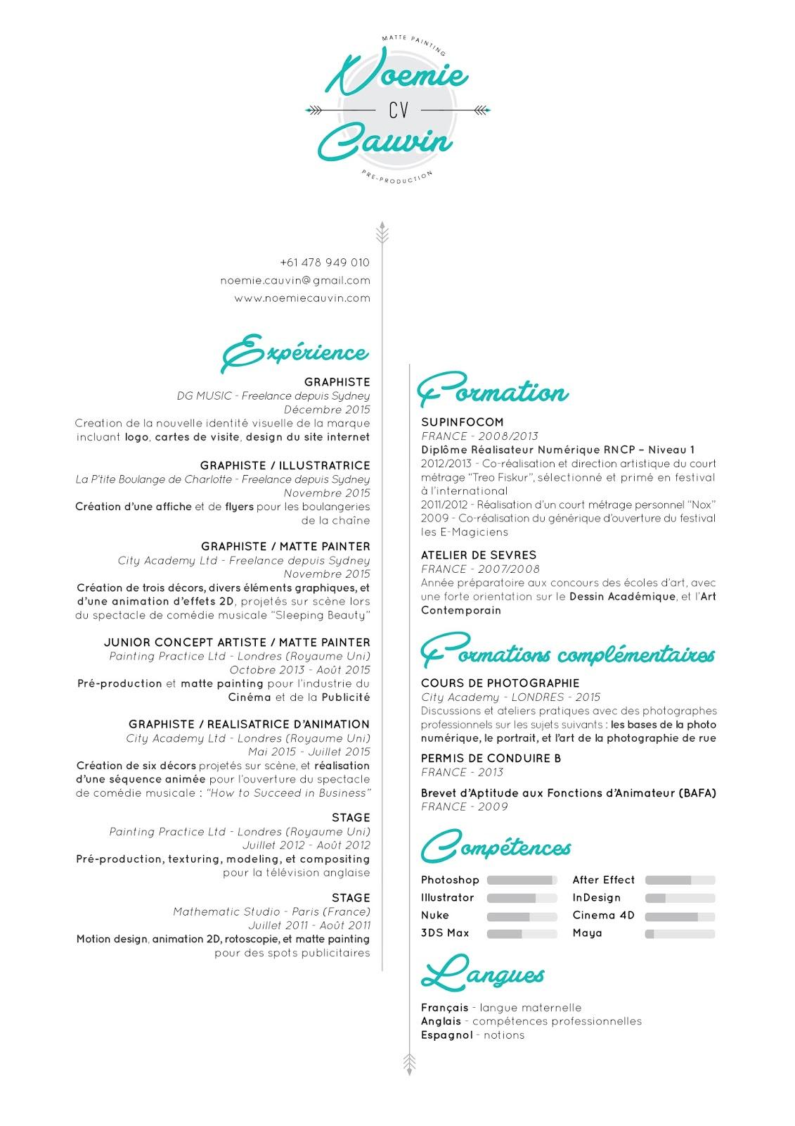 Préférence resume francais - Gse.bookbinder.co LV49