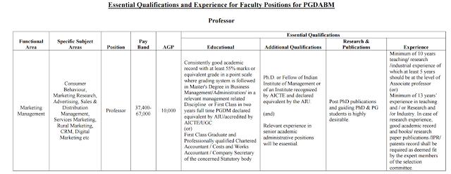 CCS NIAM Jaipur Recruitment 2017
