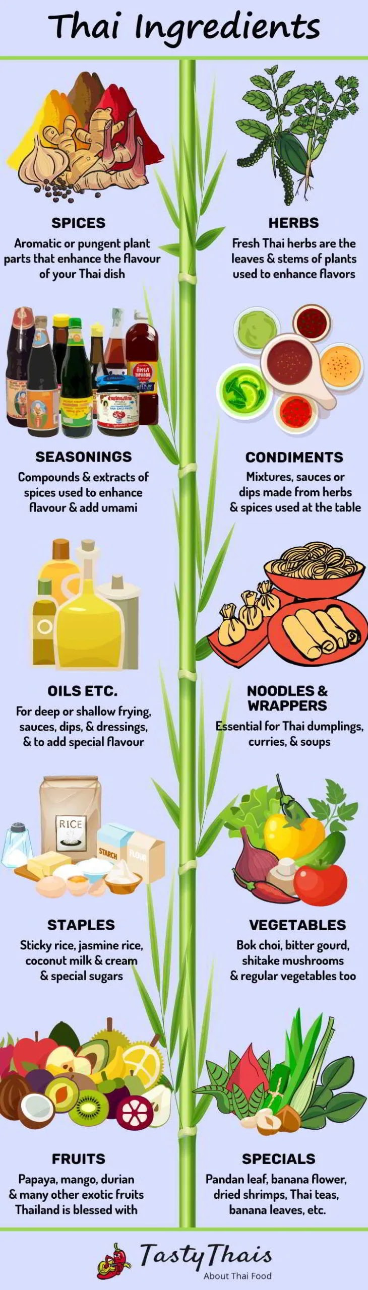 Thai Food Ingredients – Essentials You Need to Keep & Source to Cook Thai Food #infographic