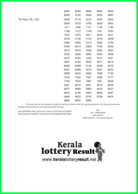 Kerala Lottery Result 25-11-2019 Win Win W-540 keralalotteryresult.net---