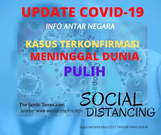 INFO COVID-19 DUNIA