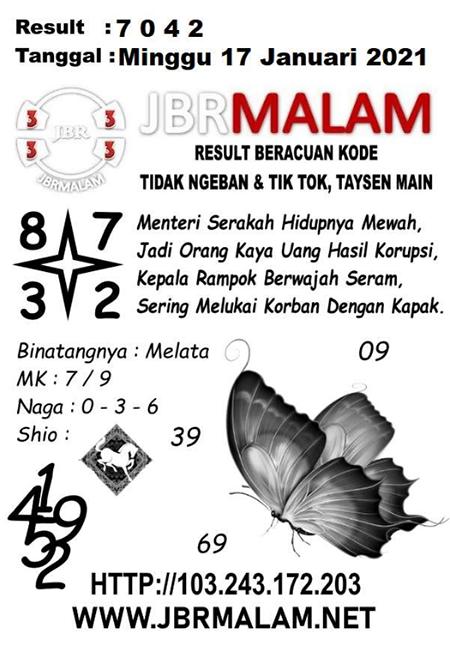 JBR Malam HK Minggu 17-Jan-2021