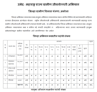 MSRLM Previous Papers, Peon, Clerk, Assistant – Syllabus in Hindi 2019