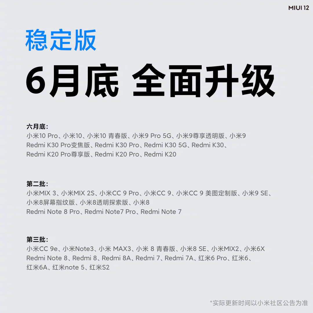 MIUI 12 Rollout Timetable