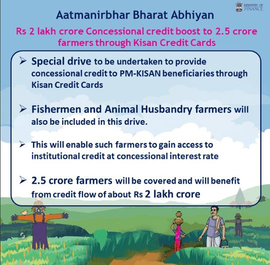 Kisan Loan Scheme Under Athmanirbhar Bharat