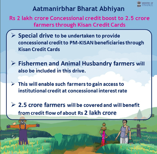 [Best] Definitive Guide on How to Apply for Kisan Credit Card