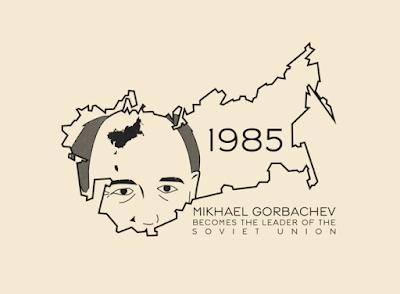 Jelaskan Faktor Penyebab Runtuhnya Uni Soviet Pada Perang Dingin