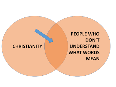 """""""I thought I gave up Christianity but I don't really understand what words mean"""""""