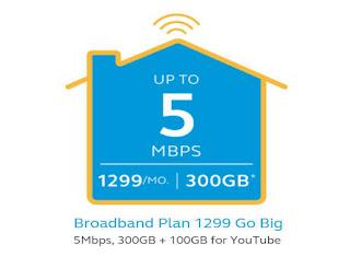 Globe Broadband Plan 1299
