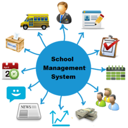 EduSys - School Managment Software Company In India