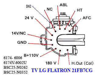 Data Pin 6174V-6002U - TV LG FLATRON 21FB7CG
