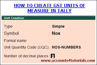 how to create unit of measure in tally