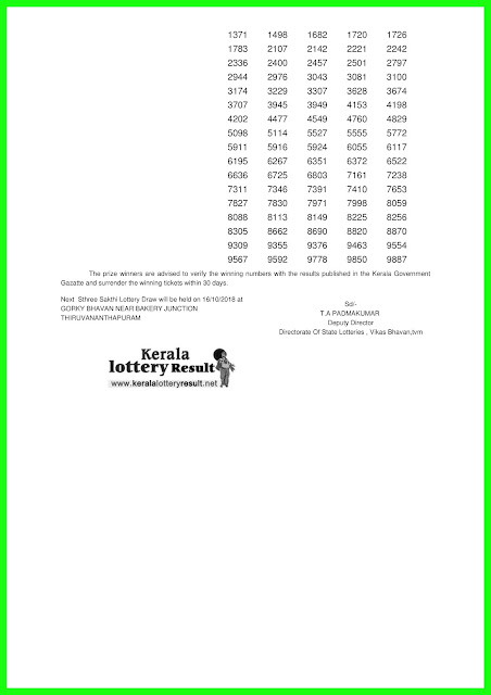 "Kerala Lottery Result; 09-10-2018 Sthree Sakthi Lottery Results ""SS-126"""