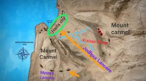 Haifa war jodhpur lancers