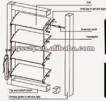Modine Unit Heater Wiring Diagram Modine Heaters Wiring