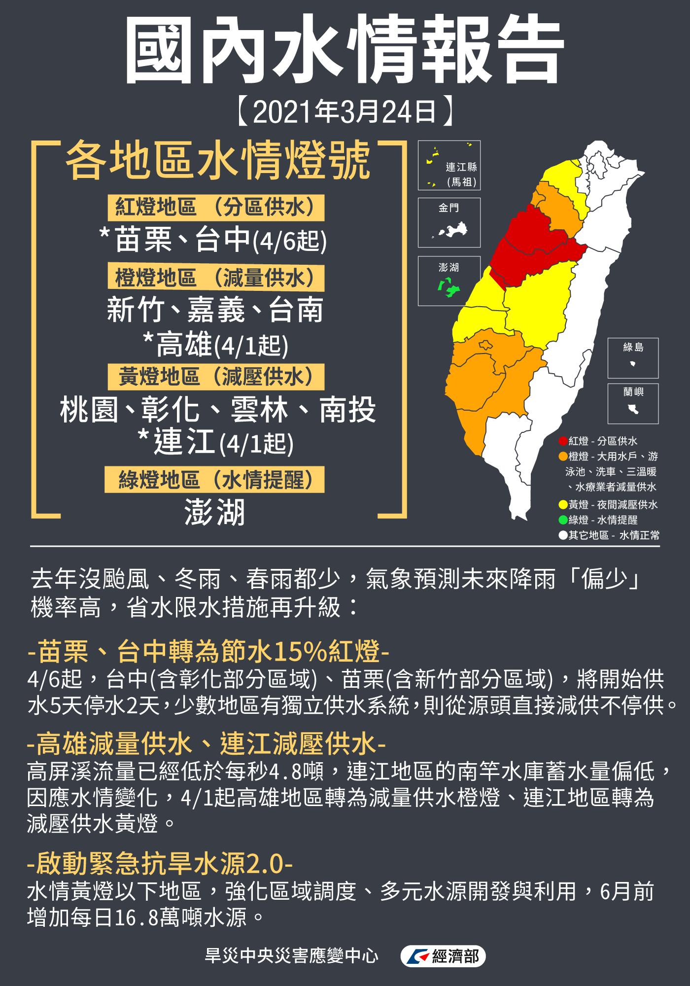 3月24日國內水情報告