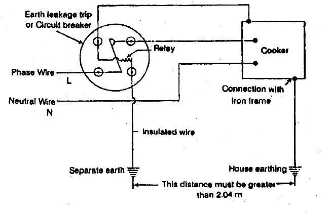 current relay coil