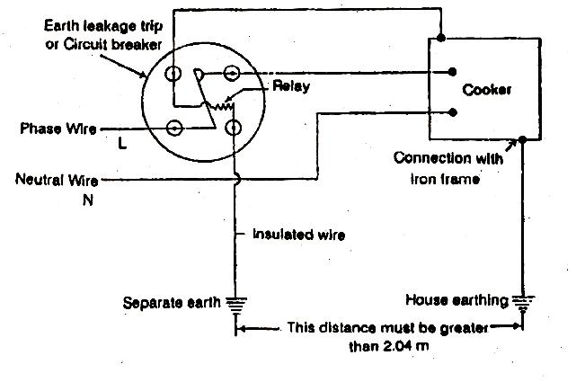 electrical topics: Earth Leakage Circuit Breaker
