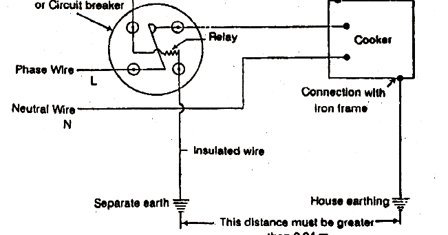 diagram of voltage operated earth leakage circuit breaker