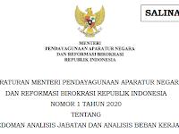 Peraturan Menteri PANRB No 1 Tahun 2020 - Pedoman Analisis Jabatan Dan Beban Kerja